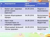 """Всероссийская оздоровительная акция """"Волна здоровья"""""""
